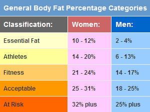 body_fat_percentage